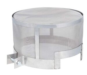Smart Meter Cover RF Radiation Shield
